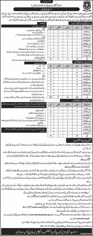 Islamabad-Capital-Territory-ICT-Police-Jobs-13-Apr-2017