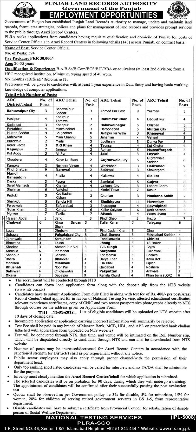 Punjab-Land-Record-Authority-jobs 28 april