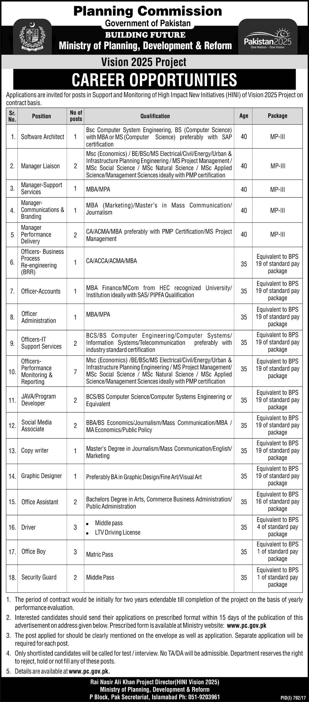 Planning Commission & Development Vision 2025 Projects Jobs 16 august 2017 ad