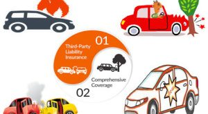 5-car-insurance-coverage