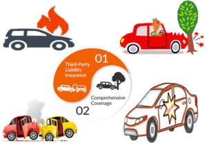 Cheap Liability Car Insurance Coverage