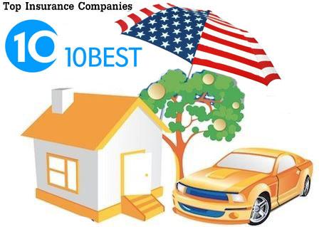 Top-10-Insurance-Companies-USA