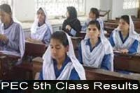5th-class-result-Jhelum