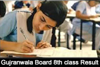 Gujranwala-Board-8th-Class-Result