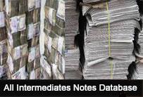 Intermediate All Classes Notes (FSc/FA/ICS)