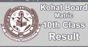 kohat-board-10th-class-result-matric